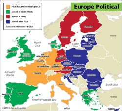 Europe Political