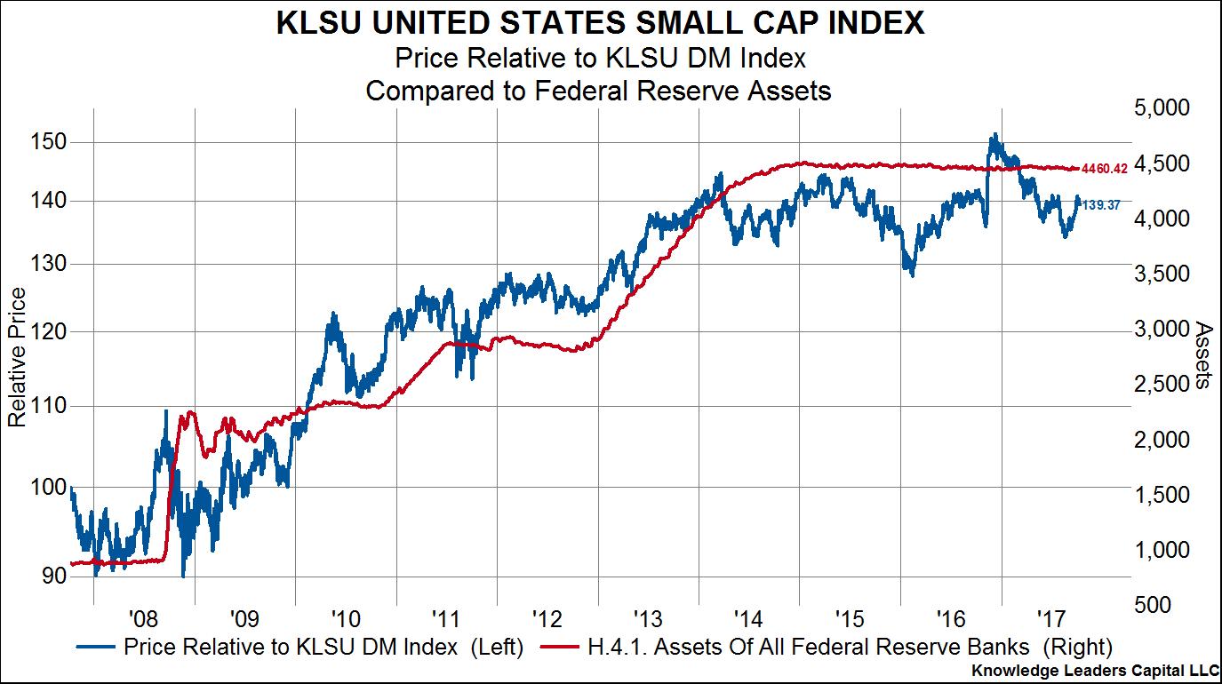 Der Star-Investor hatte bereits im Februar auf Kursrücksetzer beim Mid- und Small-Cap-Aktienindex Russell gewettet. Bislang ging diese Wette nicht auf. Doch anstatt die Spekulation zu beenden, legt die Investment-Legende nun noch einmal nach.
